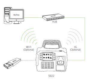 ZKTeco S922 Portable Fingerprint Time and Attendance Terminal